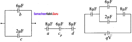 Samacheer Kalvi 12th Physics Solutions Chapter 1 Electrostatics-110