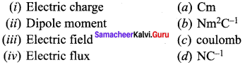 Samacheer Kalvi 12th Physics Solutions Chapter 1 Electrostatics-123