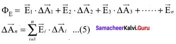 Samacheer Kalvi 12th Physics Solutions Chapter 1 Electrostatics-128