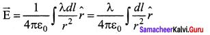 12th Physics Guide Pdf Samacheer Kalvi