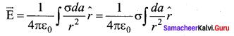 Samacheer Kalvi 12th Physics Solutions Chapter 1 Electrostatics-20