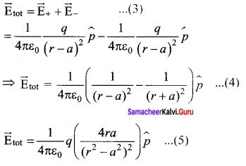 Samacheer Kalvi 12th Physics Solutions Chapter 1 Electrostatics-26