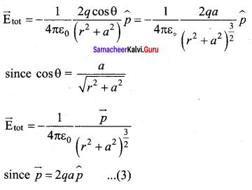 Samacheer Kalvi 12th Physics Solutions Chapter 1 Electrostatics-32