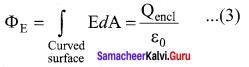 Samacheer Kalvi 12th Physics Solutions Chapter 1 Electrostatics-53