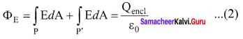 Samacheer Kalvi 12th Physics Solutions Chapter 1 Electrostatics-59