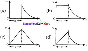 12th Physics Book Back Answers Pdf Download Samacheer Kalvi