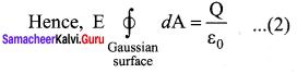 Samacheer Kalvi 12th Physics Solutions Chapter 1 Electrostatics-63