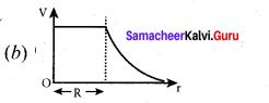 Physics Guide For Class 12 Samacheer Kalvi