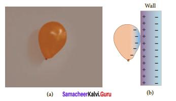 Samacheer Kalvi 12th Physics Solutions Chapter 1 Electrostatics-71
