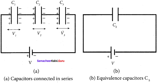 Samacheer Kalvi 12th Physics Solutions Chapter 1 Electrostatics-77
