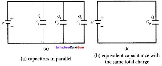Samacheer Kalvi 12th Physics Solutions Chapter 1 Electrostatics-78