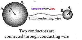 Samacheer Kalvi 12th Physics Solutions Chapter 1 Electrostatics-79