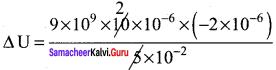 Samacheer Kalvi 12th Physics Solutions Chapter 1 Electrostatics-94