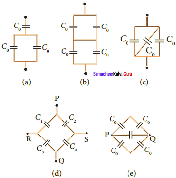 Samacheer Kalvi 12th Physics Solutions Chapter 1 Electrostatics-95