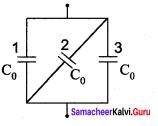 Samacheer Kalvi 12th Physics Solutions Chapter 1 Electrostatics-99