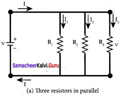 Samacheer Kalvi.Guru 12th Physics