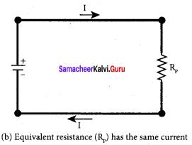 Samacheer Kalvi 12th Physics Solution Book
