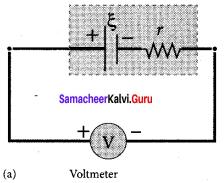 12 Physics Samacheer Kalvi Samacheer Kalvi