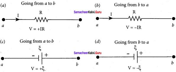 Physics Solution Class 12 Samacheer Kalvi