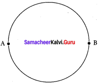 12th Physics Chapter 2 Book Back Answers Samacheer Kalvi