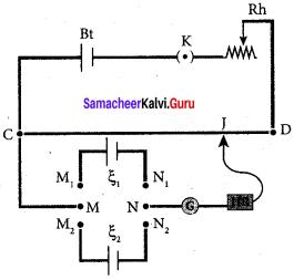 Samacheer Kalvi Physics