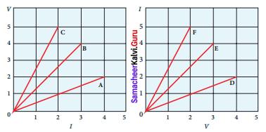 12th Physics Samacheer Kalvi Solutions