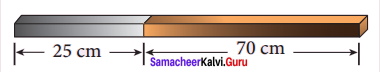 Class 12 Samacheer Physics Solutions