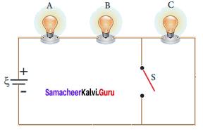 12th Samacheer Physics Solutions