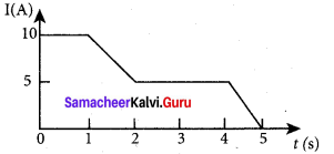 Samacheer Kalvi 12th Physics Solutions Chapter 2 Current Electricity-27