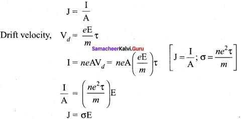 12th Physics Solutions Samacheer Kalvi
