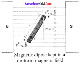 Samacheer Kalvi 12th Physics Solutions Chapter 3 Magnetism and Magnetic Effects of Electric Current-23