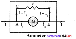 Samacheer Kalvi 12th Physics Solutions Chapter 3 Magnetism and Magnetic Effects of Electric Current-48