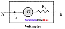 Samacheer Kalvi 12th Physics Solutions Chapter 3 Magnetism and Magnetic Effects of Electric Current-52
