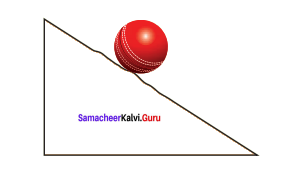 Samacheer Kalvi 12th Physics Solutions Chapter 3 Magnetism and Magnetic Effects of Electric Current-65