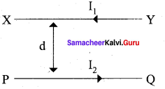 Samacheer Kalvi 12th Physics Solutions Chapter 3 Magnetism and Magnetic Effects of Electric Current-69