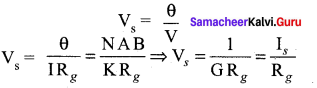 Samacheer Kalvi 12th Physics Solutions Chapter 3 Magnetism and Magnetic Effects of Electric Current-76