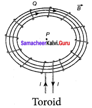 Samacheer Kalvi 12th Physics Solutions Chapter 3 Magnetism and Magnetic Effects of Electric Current-84