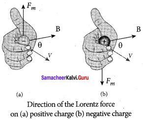 Samacheer Kalvi 12th Physics Solutions Chapter 3 Magnetism and Magnetic Effects of Electric Current-92