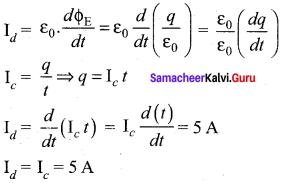 Samacheer Kalvi 12th Physics Solutions