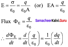 Physics Class 12 Samacheer Kalvi Solutions