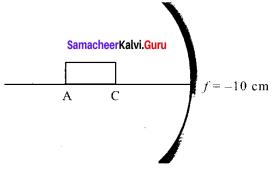 Samacheer Kalvi 12th Physics Solutions Chapter 6 Optics-1