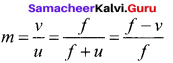 Samacheer Kalvi 12th Physics Solutions Chapter 6 Optics-13