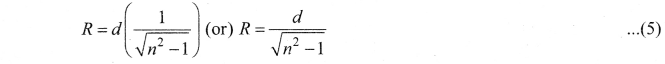 Samacheer Kalvi 12th Physics Solutions Chapter 6 Optics-19