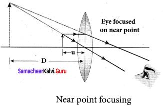 Samacheer Kalvi 12th Physics Solutions Chapter 6 Optics-39
