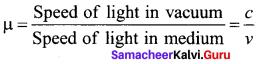 Samacheer Kalvi 12th Physics Solutions Chapter 6 Optics-49