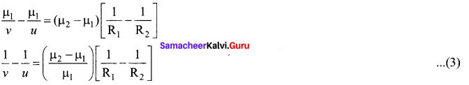 Samacheer Kalvi 12th Physics Solutions Chapter 6 Optics-8