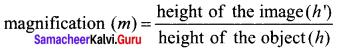 Samacheer Kalvi 12th Physics Solutions Chapter 6 Optics q1