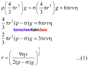 Samacheer Kalvi 12th Physics Solutions Chapter 8 Atomic and Nuclear Physics-11