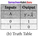 Samacheer Kalvi 12th Physics Solutions Chapter 9 Semiconductor Electronics-11