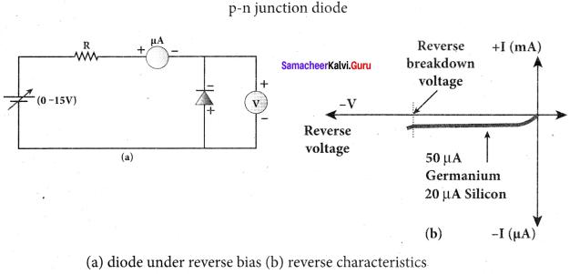 Samacheer Kalvi 12th Physics Solutions Chapter 9 Semiconductor Electronics-24